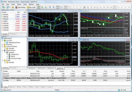 metatrader5screenshot
